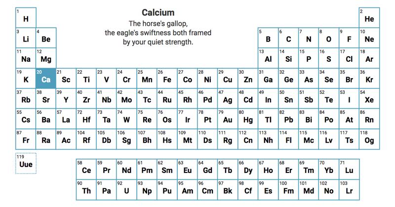 tavola elementi haiku